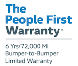 peoples first warranty png