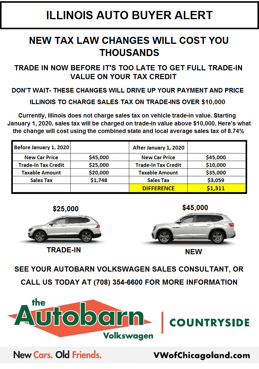 VWCS trade in information