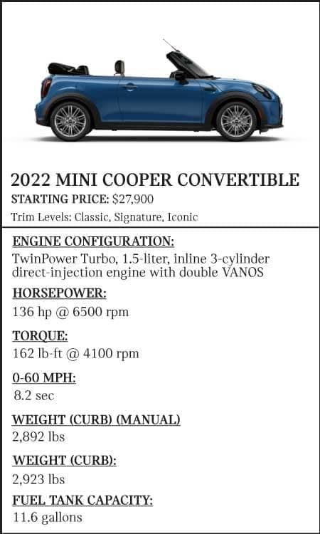 2022-MINI-Cooper-Convertible