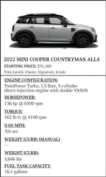 2022-MINI-Cooper-Countryman-ALL4-Stats