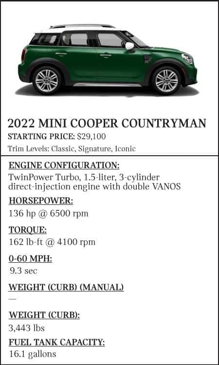 2022-MINI-Cooper-Countryman-Stats