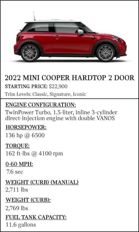 2022-MINI-Cooper-Hardtop-2-Door-Stats