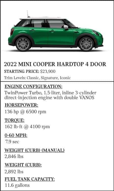 2022-MINI-Cooper-Hardtop-4-Door-Stats