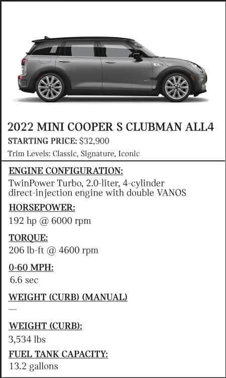 2022-MINI-Cooper-S-Clubman-ALL4-Stats