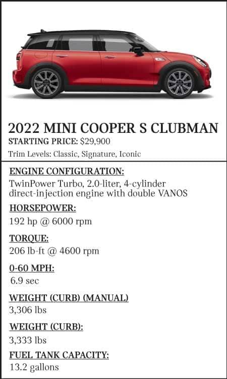 2022-MINI-Cooper-S-Clubman-Stats