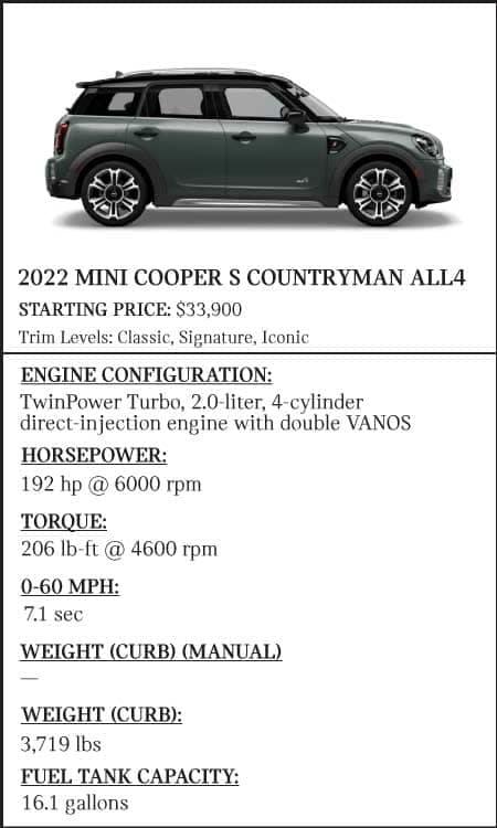 2022-MINI-Cooper-S-Countryman-ALL4-Stats