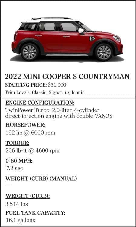 2022-MINI-Cooper-S-Countryman-Stats