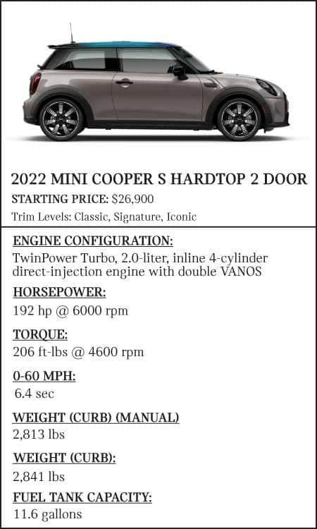 2022-MINI-Cooper-S-Hardtop-2-Door-Stats