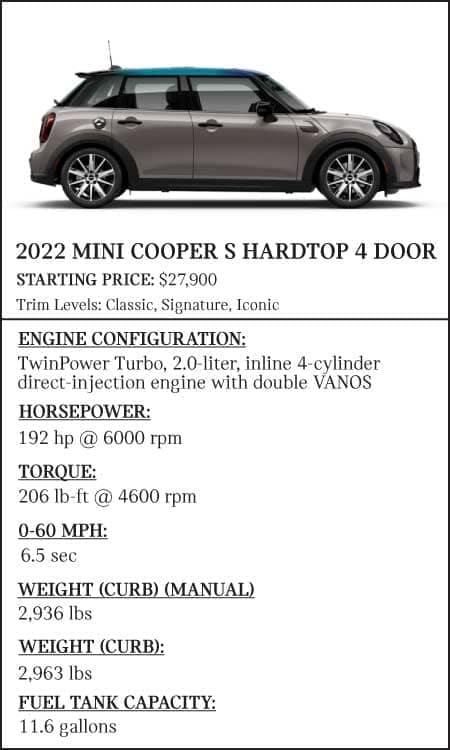 2022-MINI-Cooper-S-Hardtop-4-Door-Stats