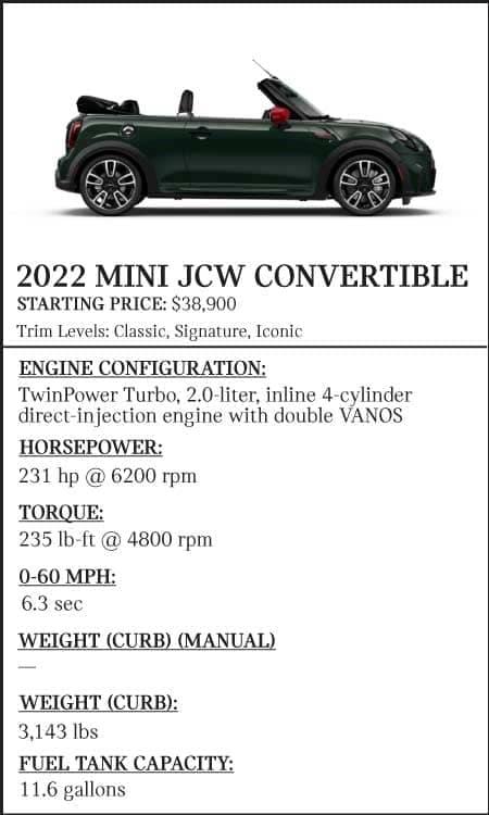 2022-MINI-JCW-Convertible-Stats