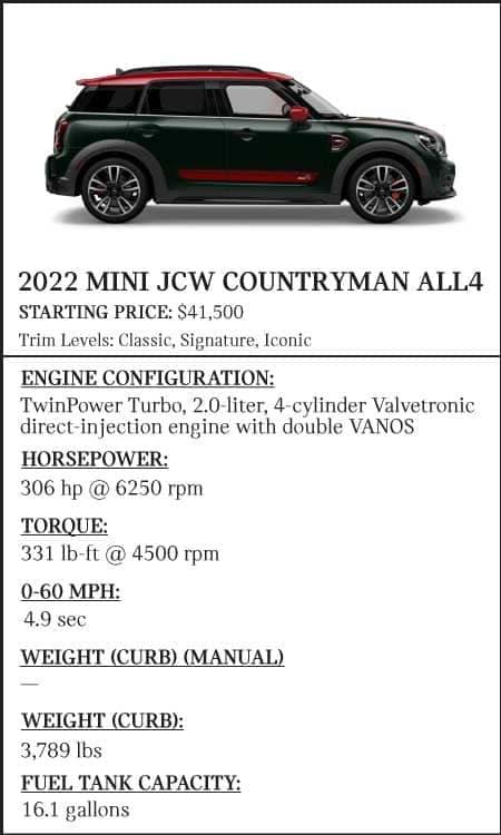 2022-MINI-JCW-Countryman-ALL4-Stats