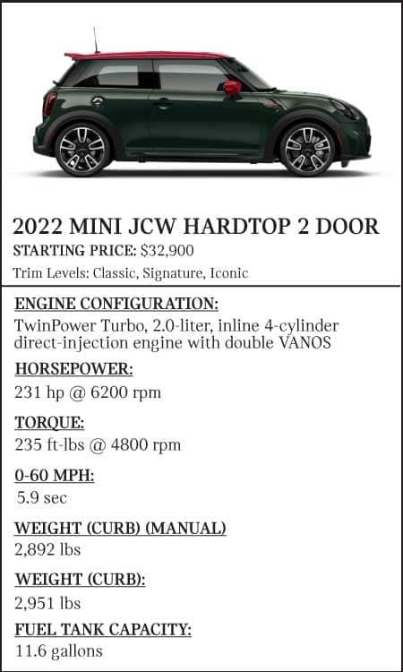 2022-MINI-JCW-Hardtop-2-Door-Stats