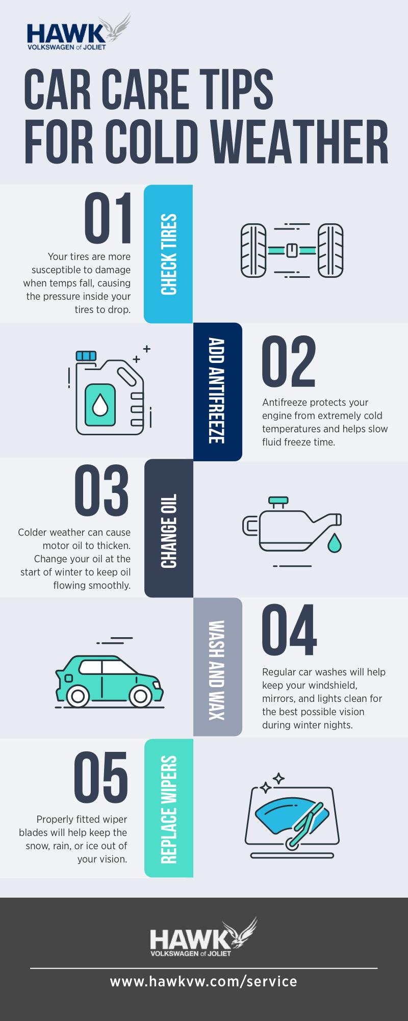 Hawk VW Infographic