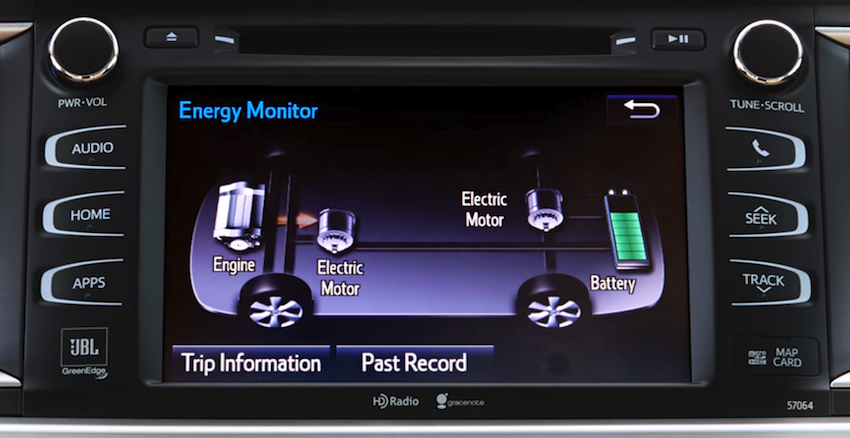 Toyota Highlander Hybrid Technology