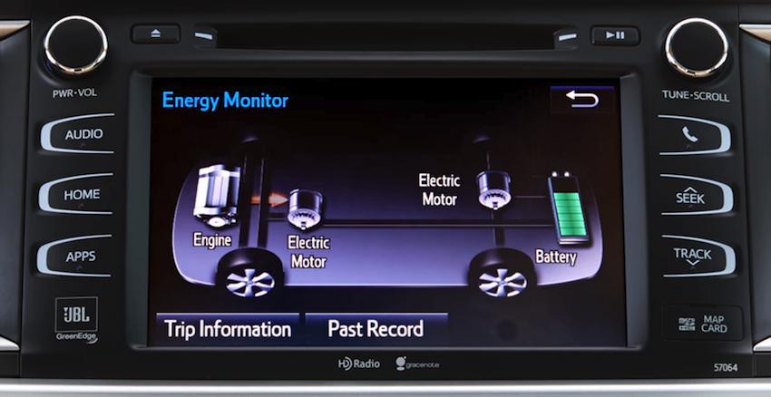 Toyota Highlander Hybrid Technology