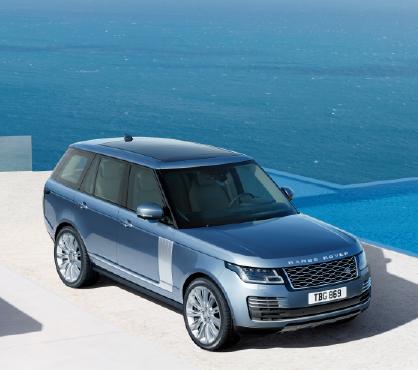 All 2020 Range Rover Models
