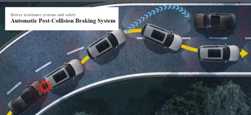 VW Atlas Braking System