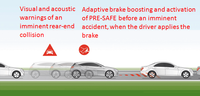 collision-prevention-assist-plus