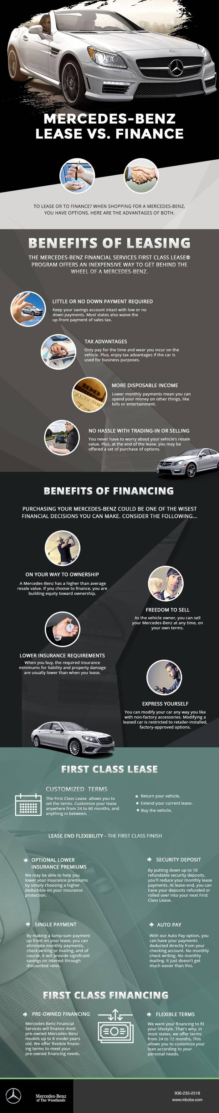 mercedes-benz-lease-vs-finance