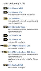 Here's Why The 2018 Mercedes-Benz GLE Won The IIHS Top Safety Pick+ Award