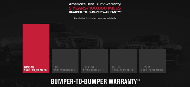 Bumper-To-Bumper Warranty