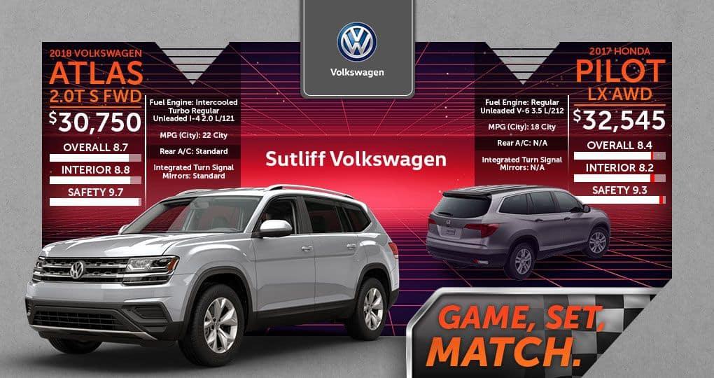 2018 Volkswagen Atlas Vs. 2018 Honda Pilot | Sutliff Volkswagen