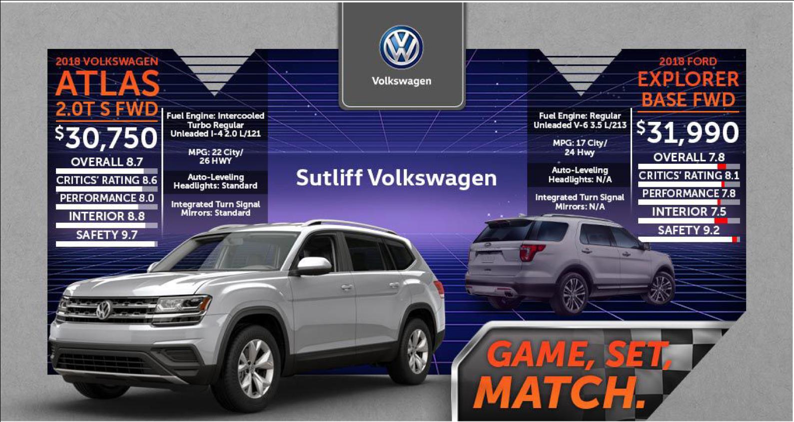 2018 Volkswagen Atlas Vs. 2018 Ford Explorer