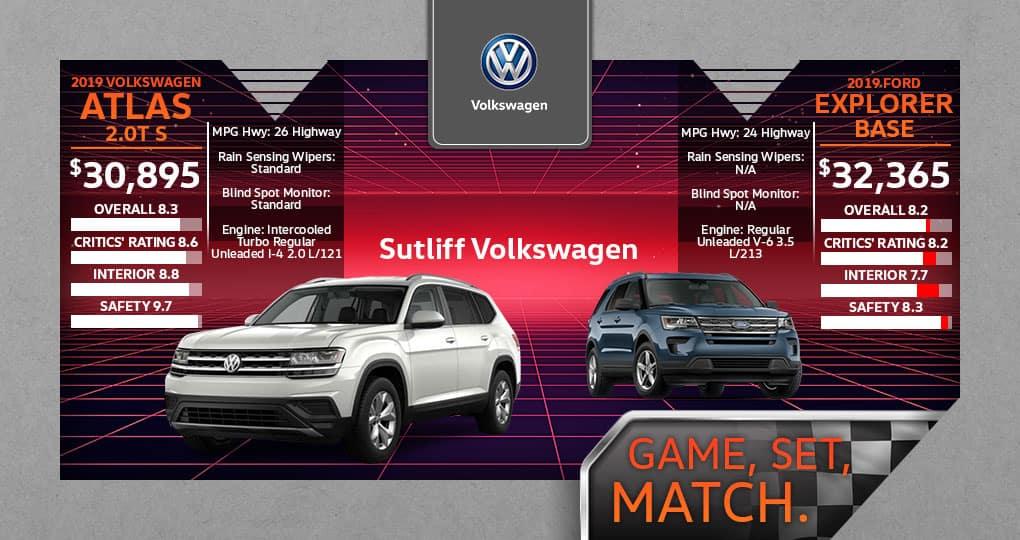 2019 Volkswagen Atlas Vs 2019 Ford Explorer Sutliff Volkswagen