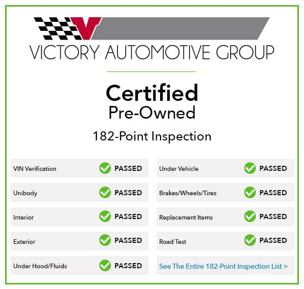 Certified Pre-Owned 182-Point Inspection